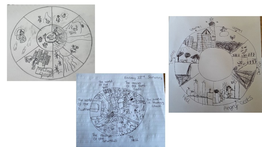 Buddhism wheel of life